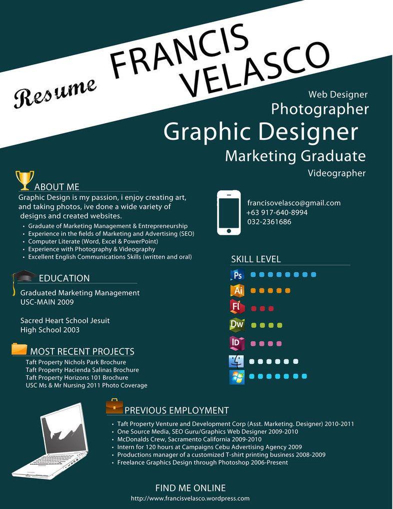 eh...skill level section is kinda cool CV Pinterest