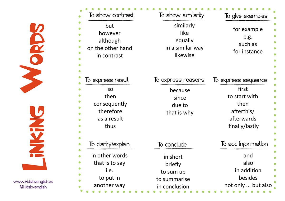 Poster Worksheet And Online Activities To Work English