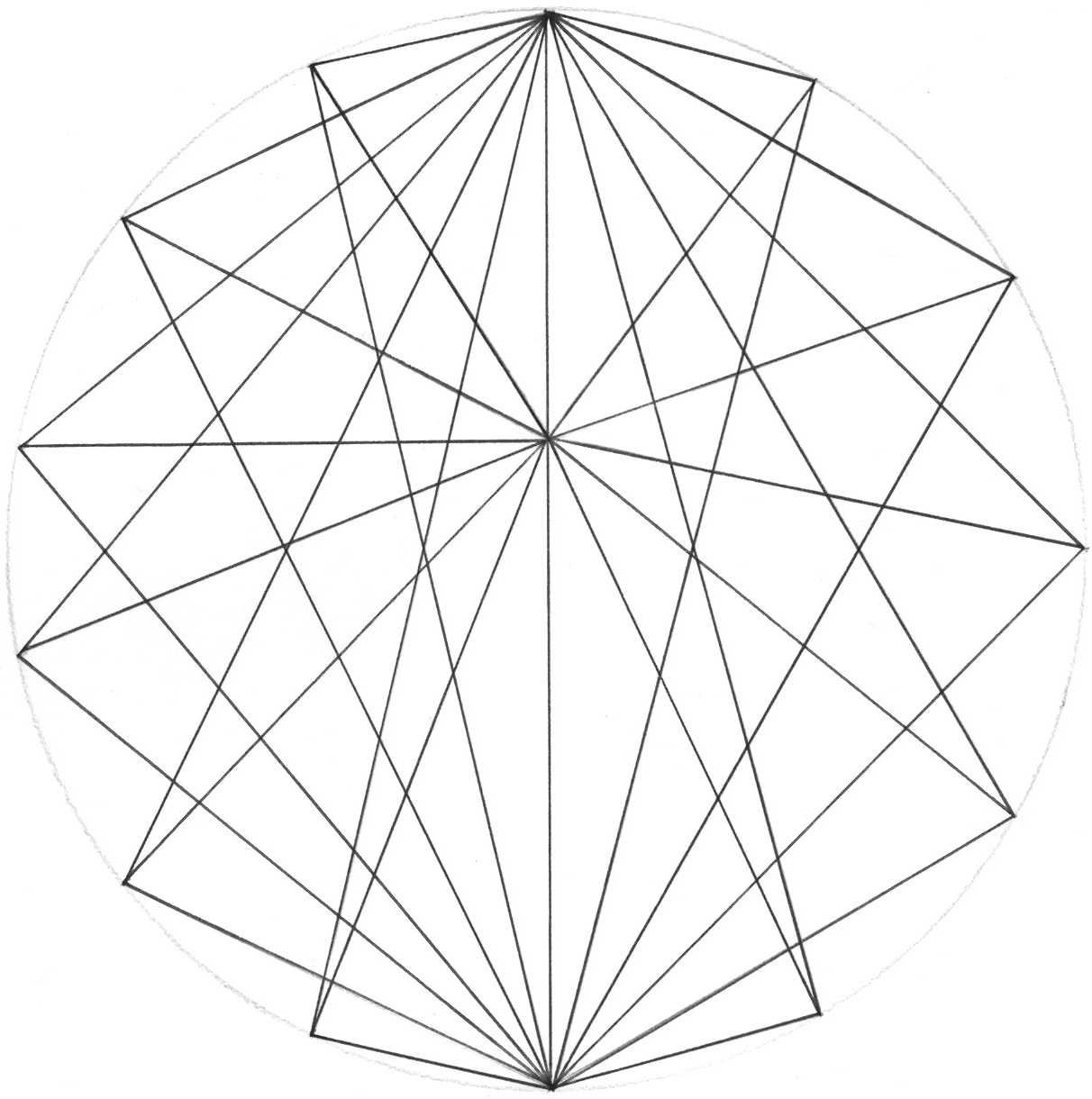 Mathematical Patterns