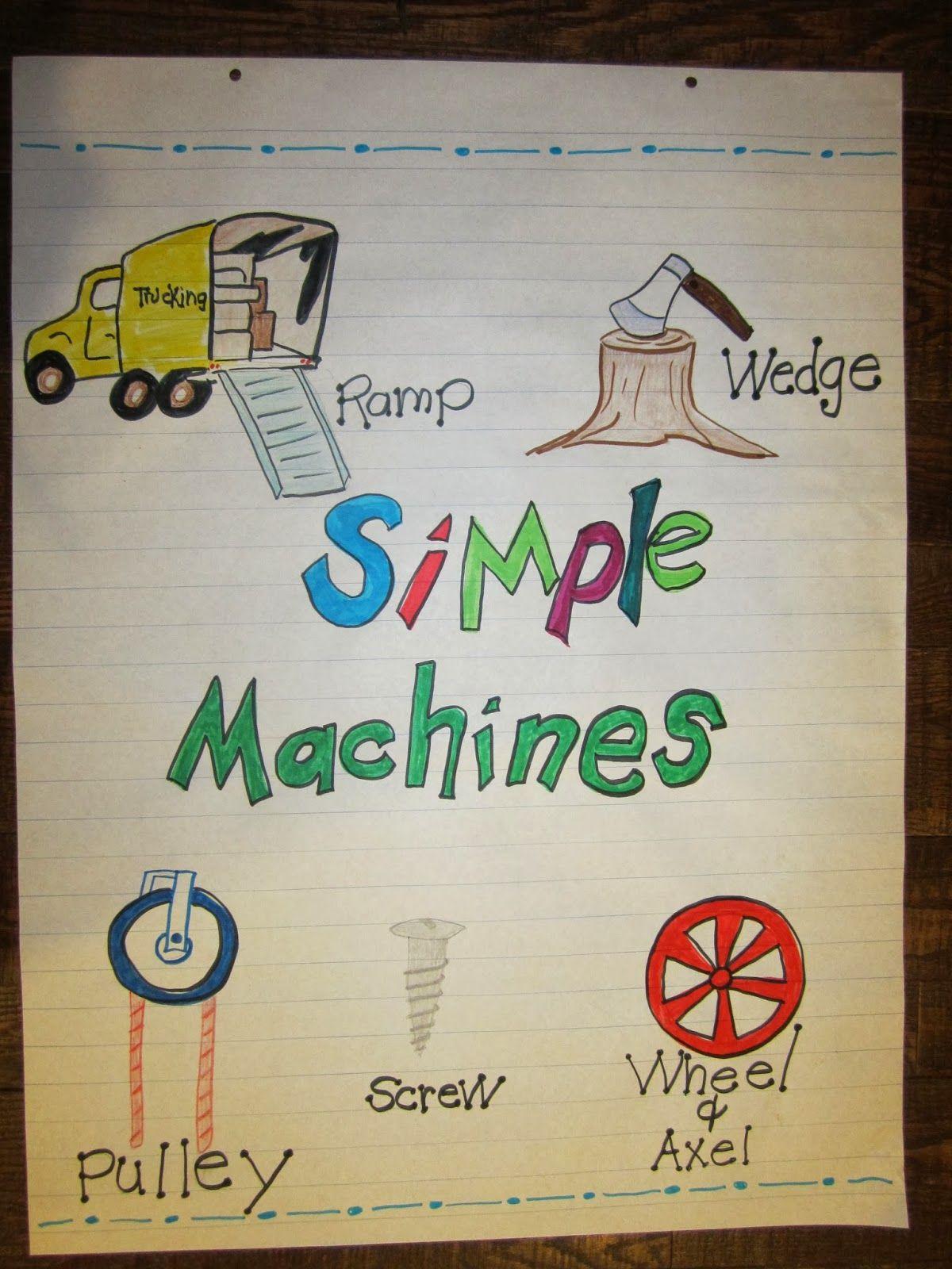 M K G Simple M Ch Es Simple Simple M Ch Es Curriculum