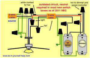 ceiling fan light kit wiring diagram | maintenance