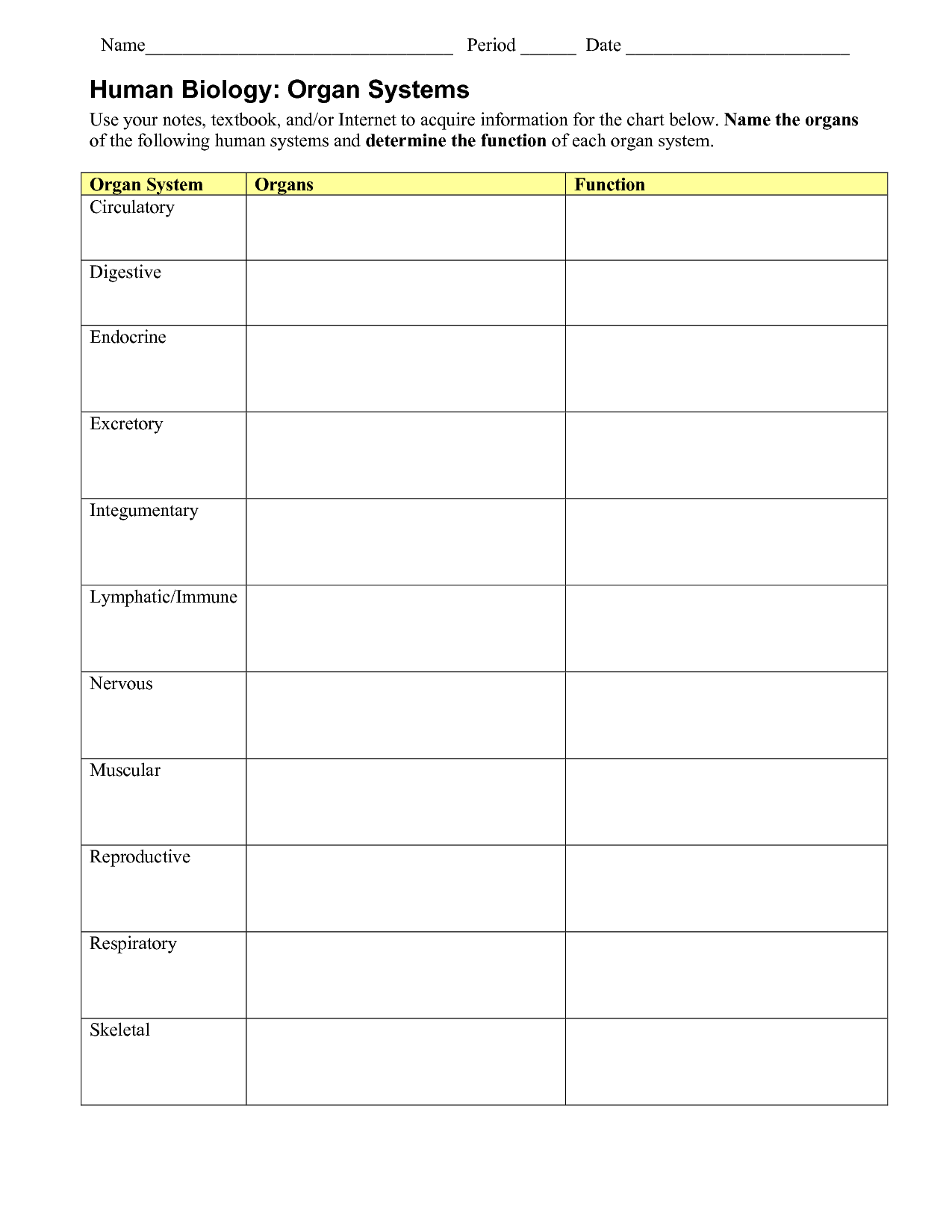Biology Resources Circulatory System Worksheet