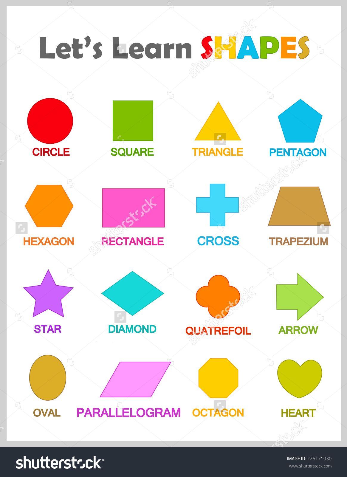 Shapes Names