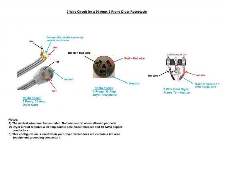 c213d8ceb383808b9ae26b36ddcccc86?resize=665%2C499&ssl=1 australian 3 phase wiring diagram the best wiring diagram 2017 3 phase 5 pin plug wiring diagram australia at mifinder.co