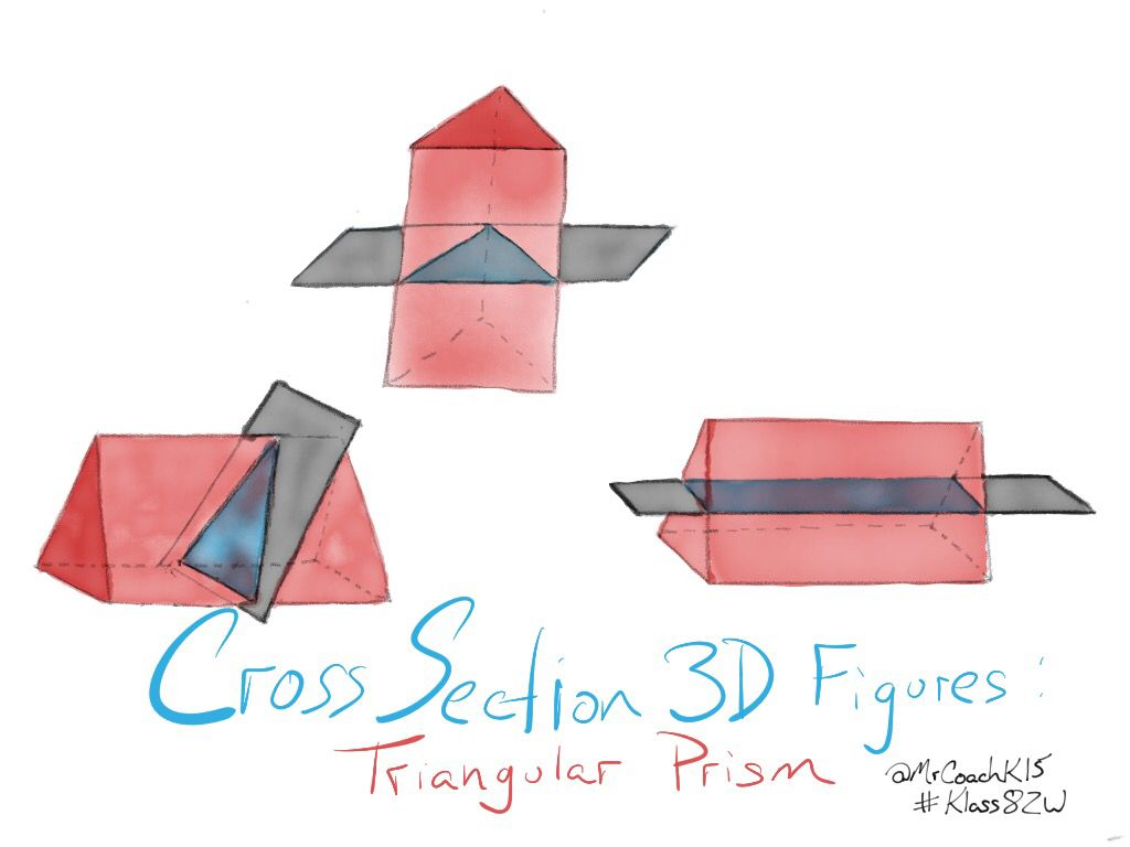 Sketchnoting Math Cross Section 3d Figures