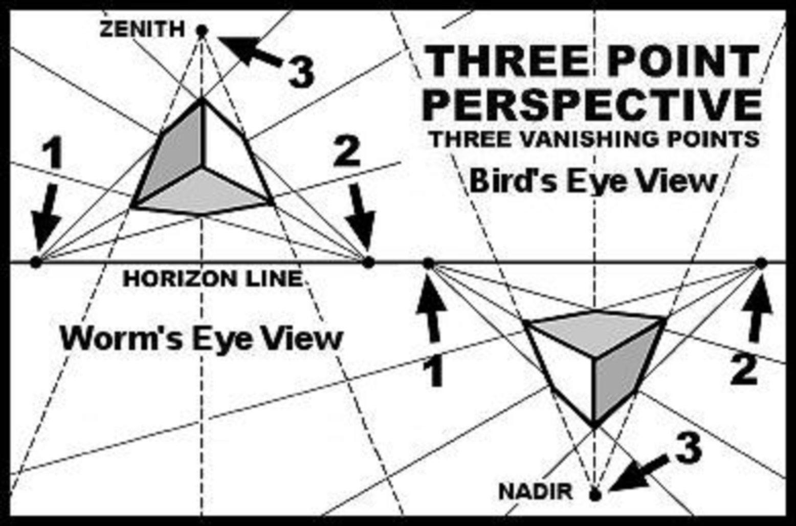 Best 25 Three Point Perspective Ideas