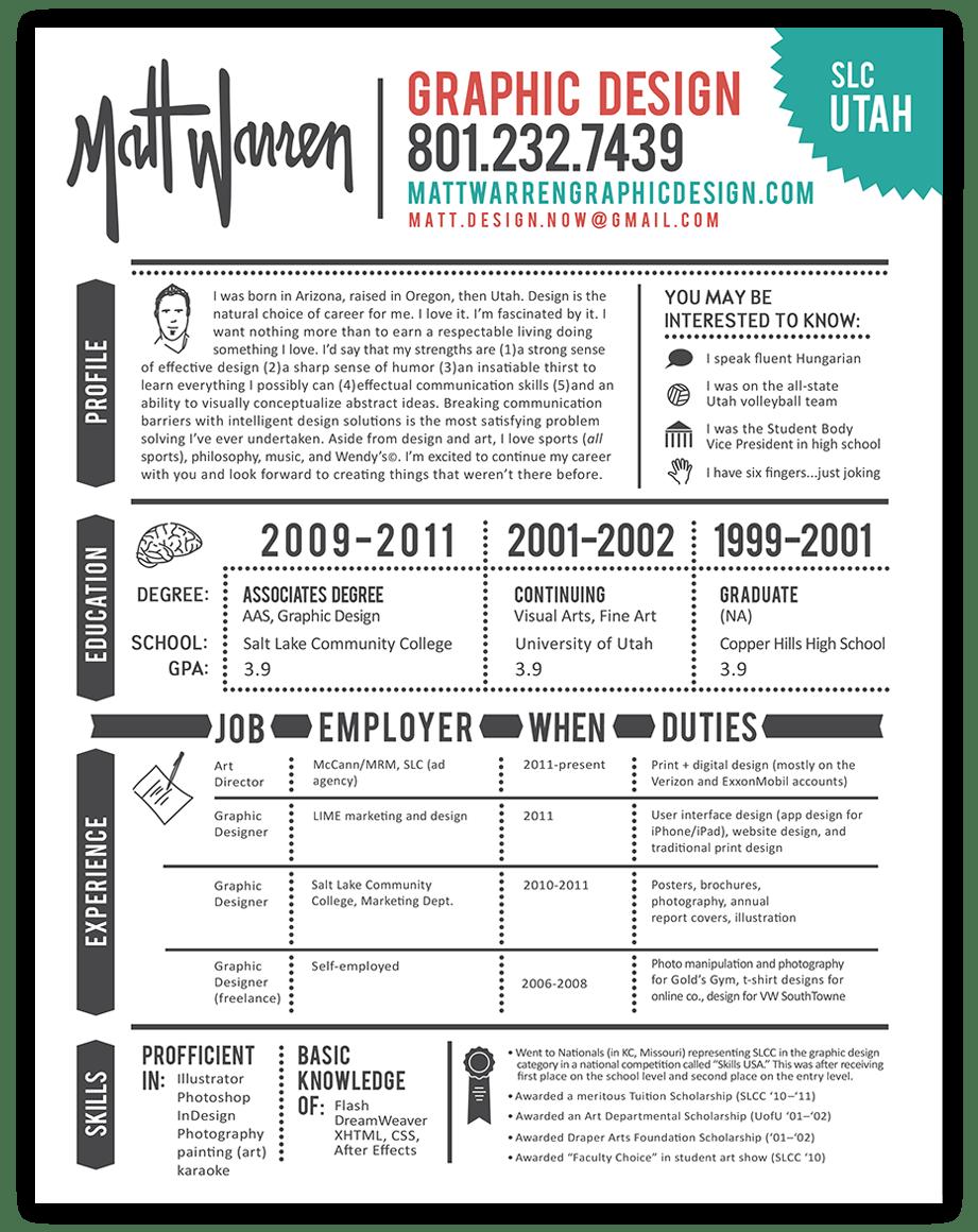 graphic designer resume. infografia curriculum empleo