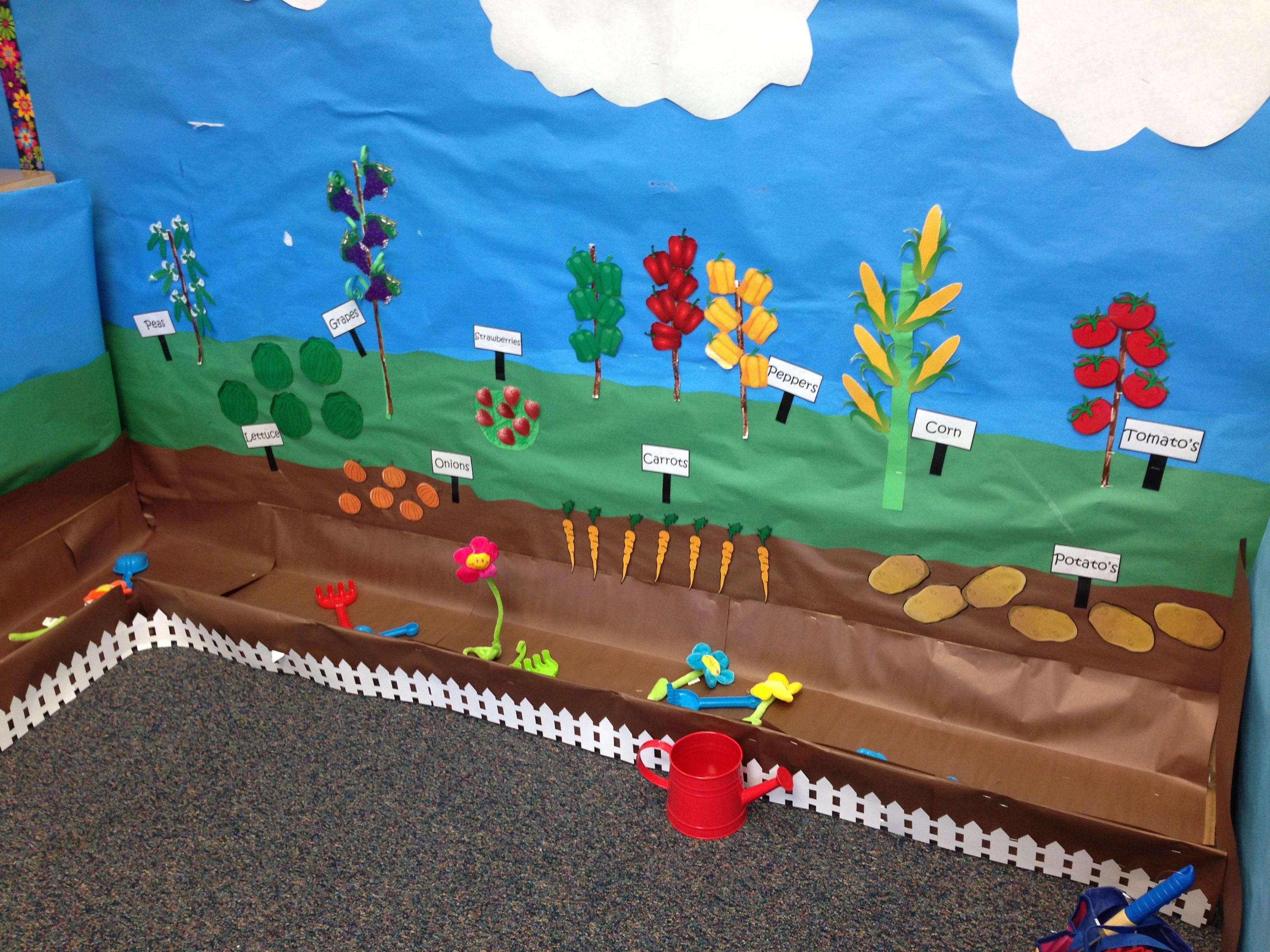 Growing And Changing Farmers Market Garden This Dramatic Play Area Is A Great Way To Teach