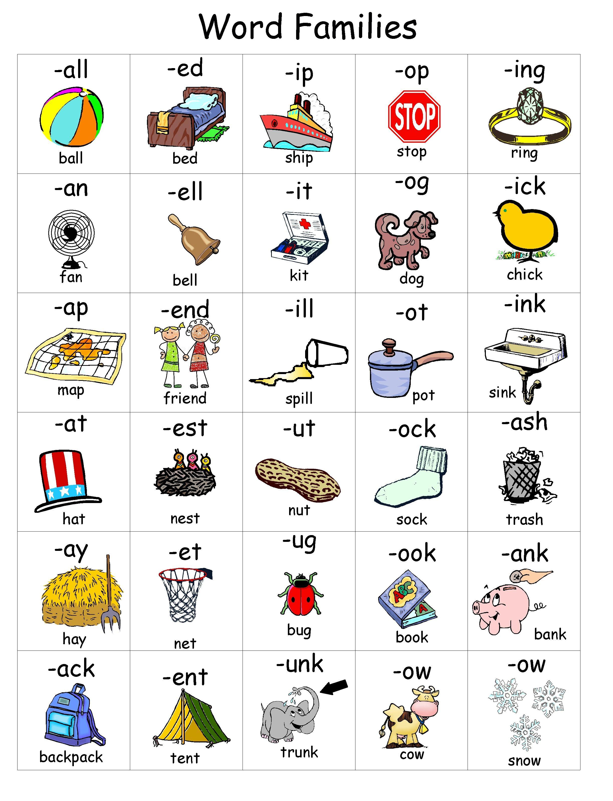 Word Families Chart Free From Teachers Pay Teachers