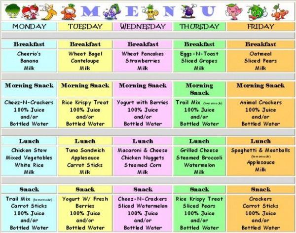 Child Care Menu Template. 1000 ideas about daycare menu on ...