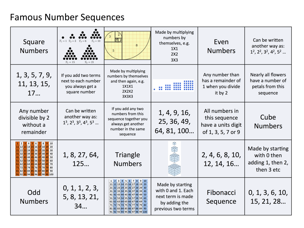 Great Maths Teaching Ideas