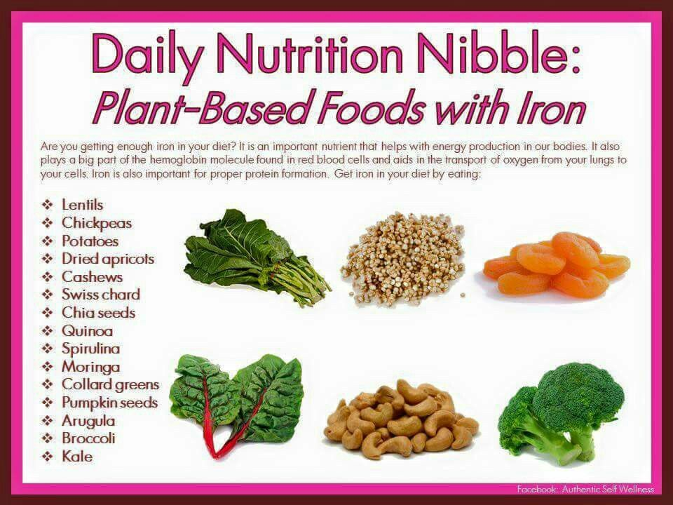 Vegan source of Iron nutrition Pinterest Vegans
