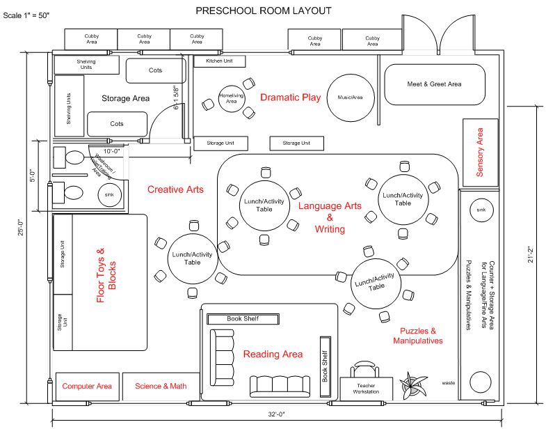 Classroom Layout Templates 1000 images about creche on pinterest