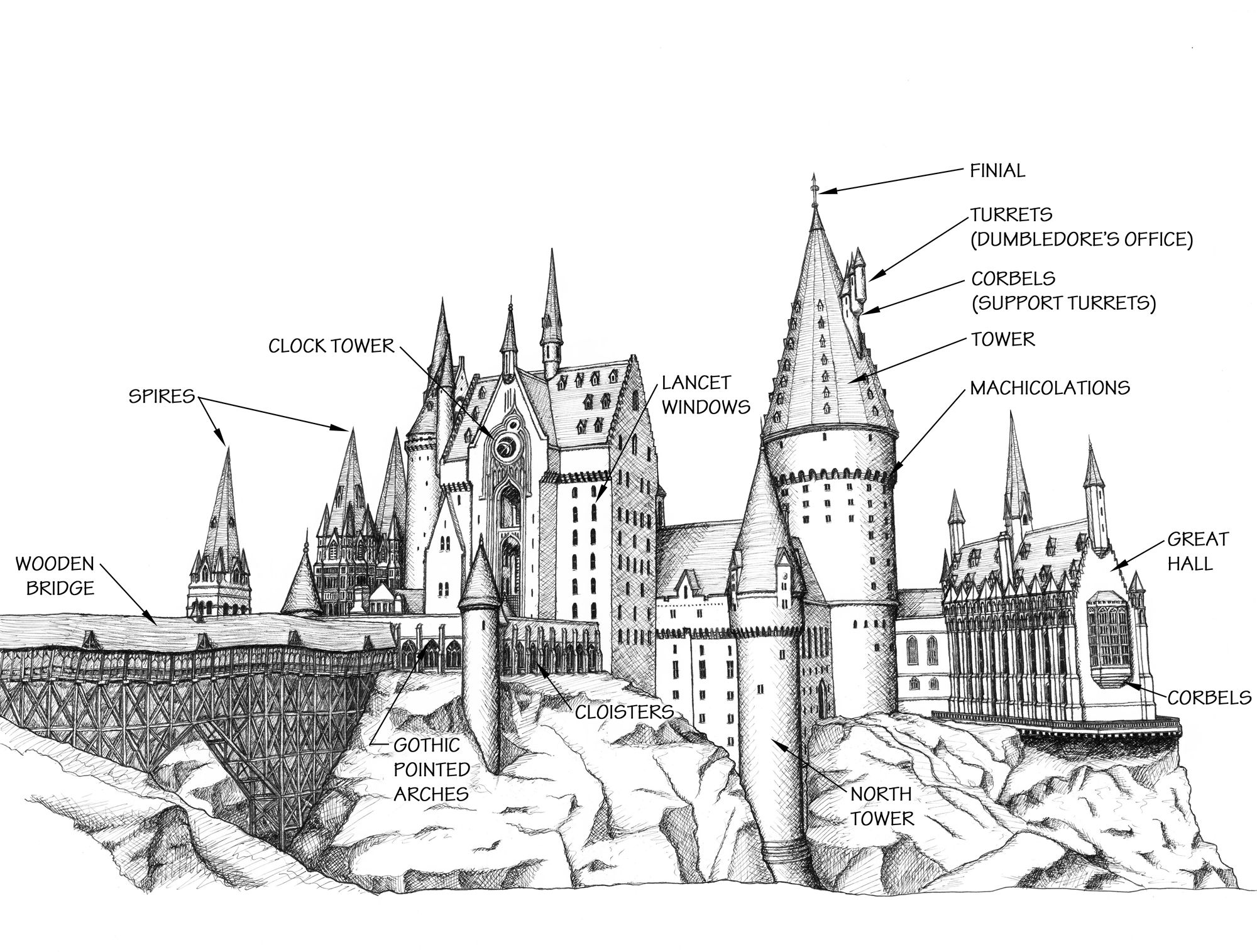Hogwarts Castle Gothic Architectural Terms The Hogwarts