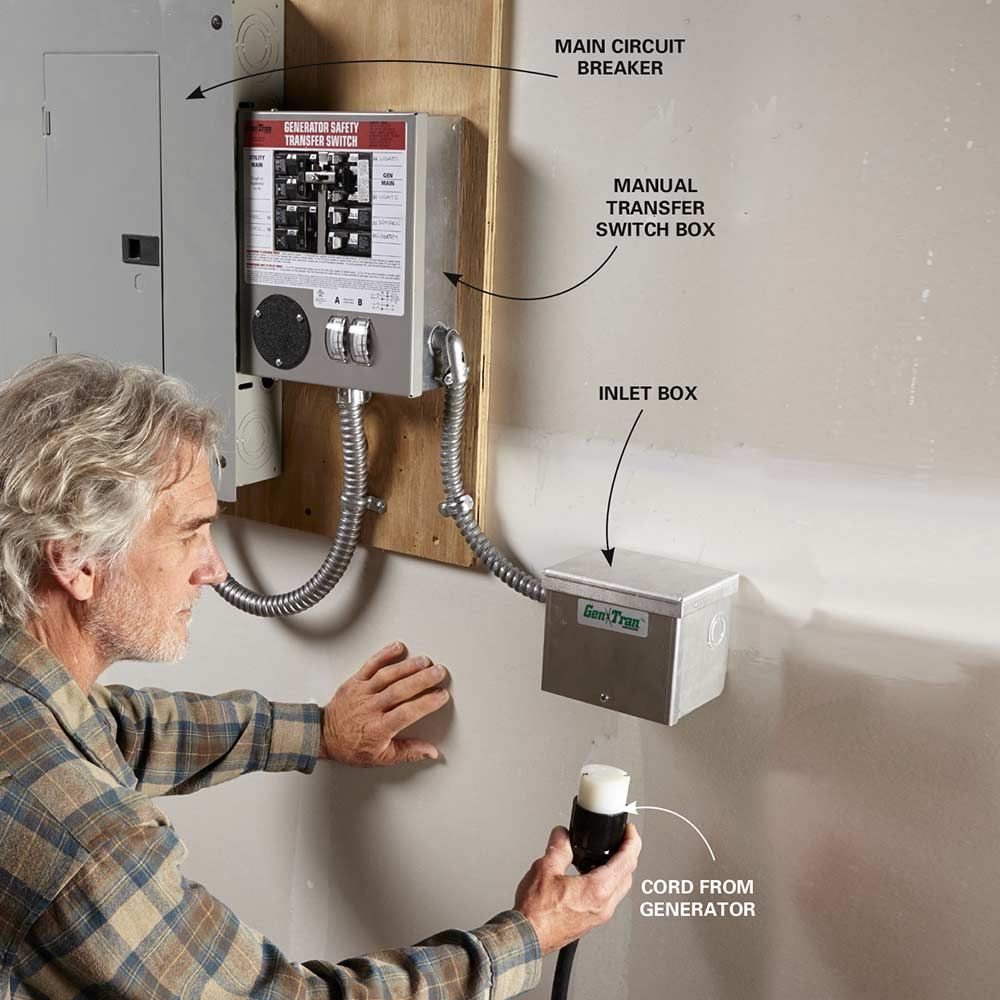 Furnaces, Well Pumps and Electric Water Heaters Require a