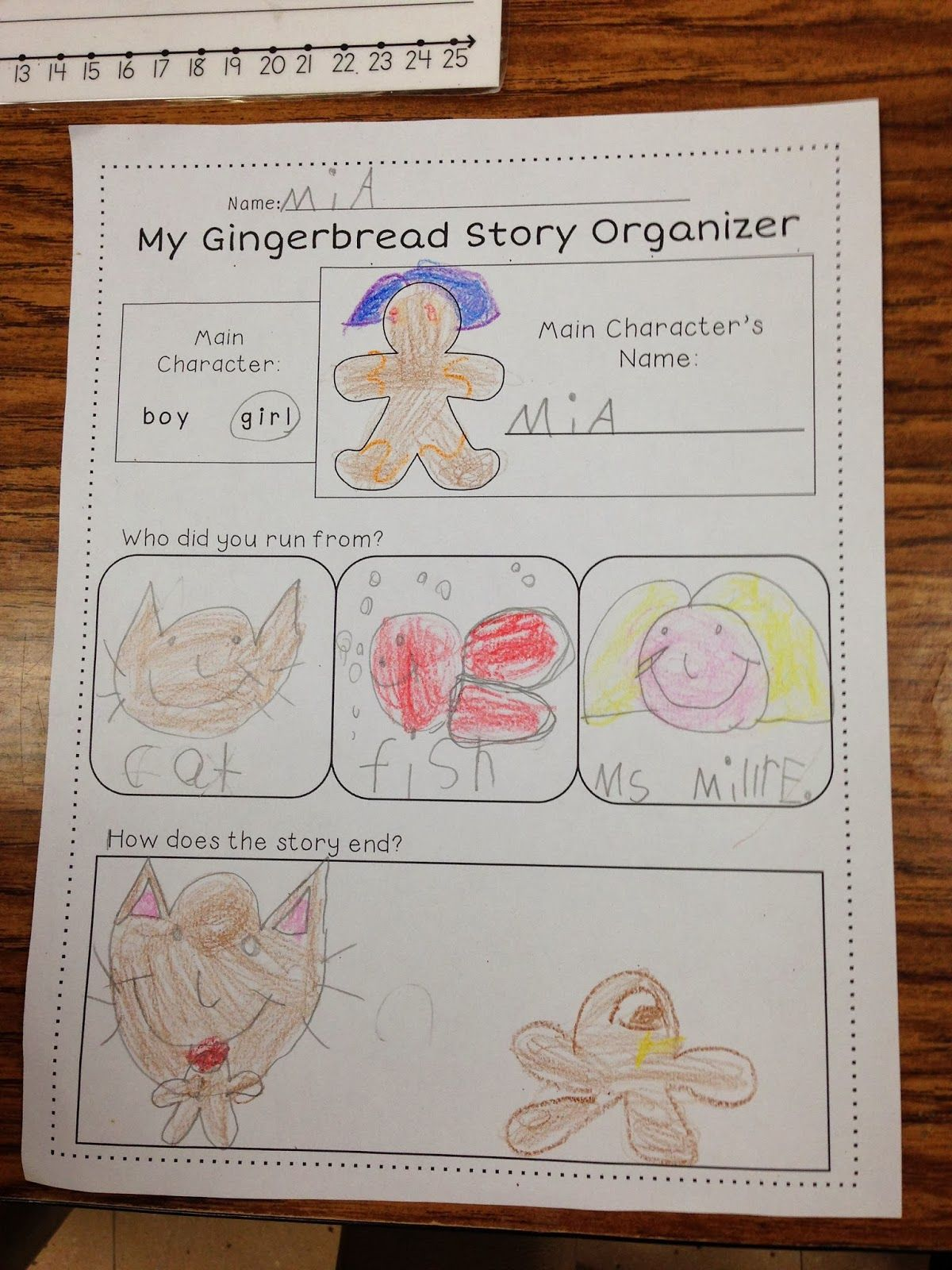 A Spoonful Of Learning Gingerbread Man