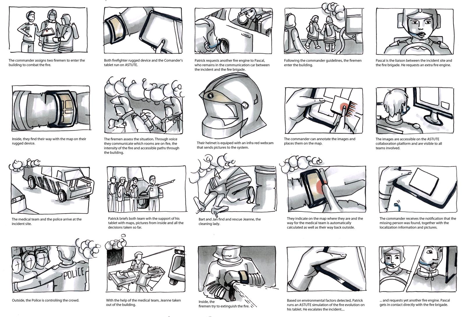 Storyboard Future Interaction Scenario