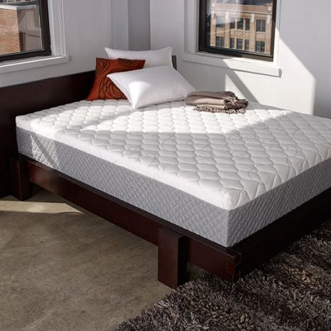14 Inch Mattress Sheets Have You Got A Protector On Your Own Bed