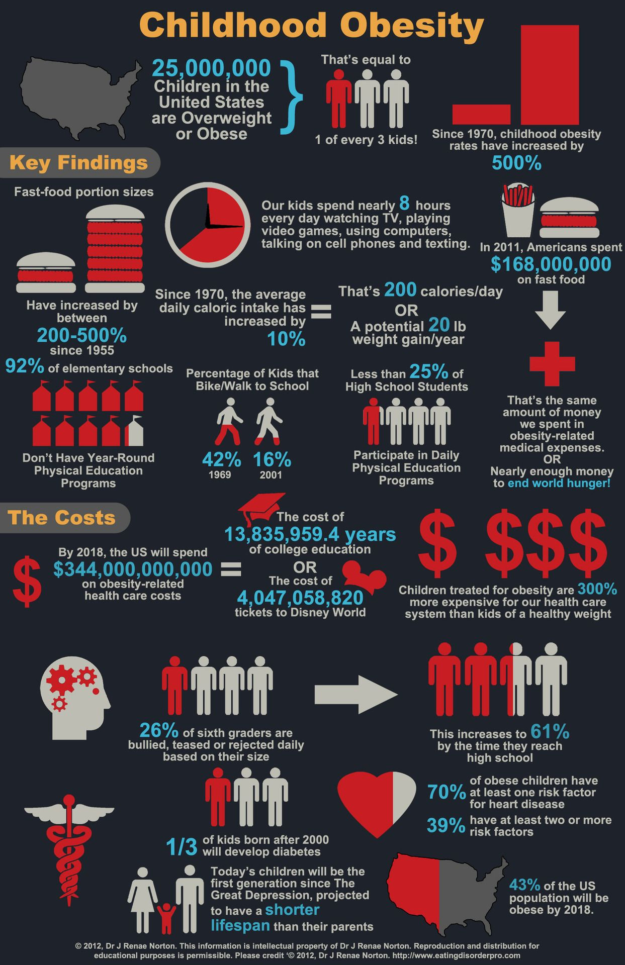Obesity epidemic infographic. There are so many simple