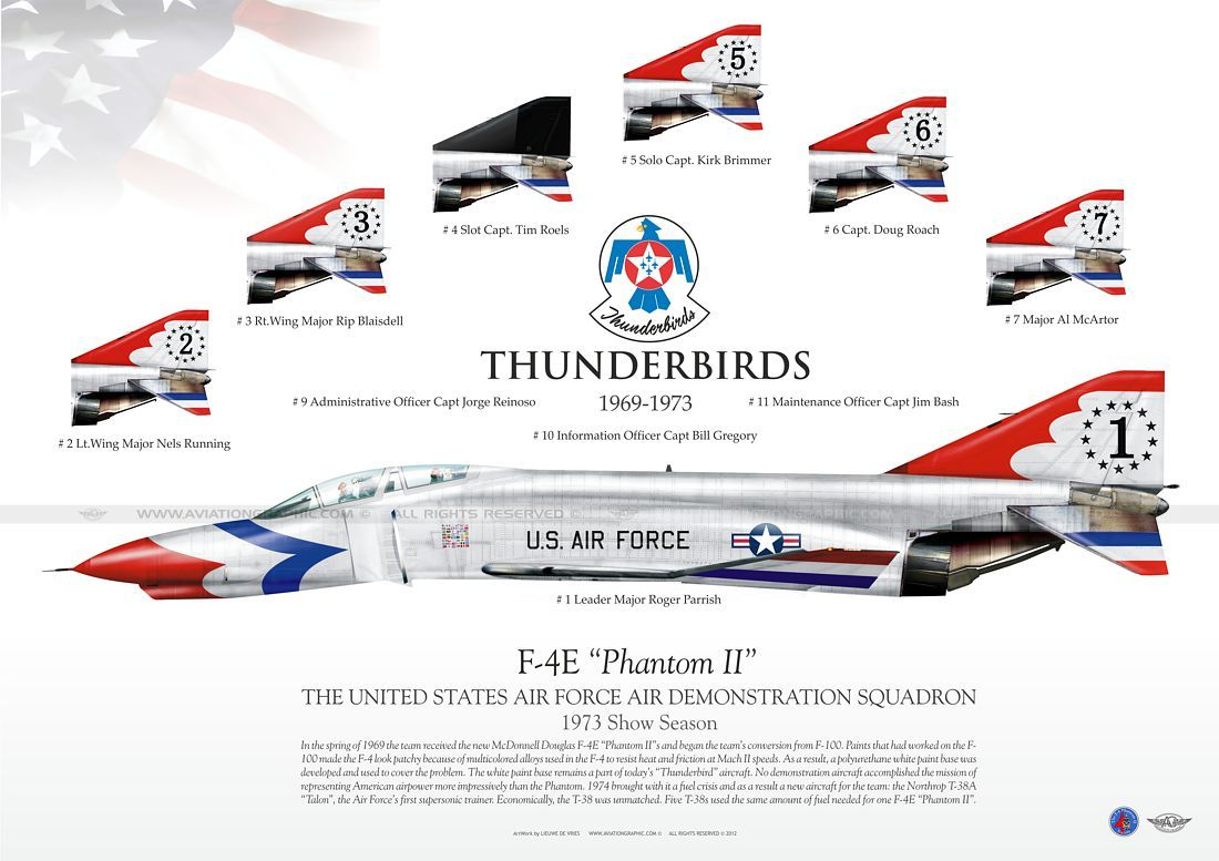 thunderbirds 1969 1973 1973 show season team listed usaf
