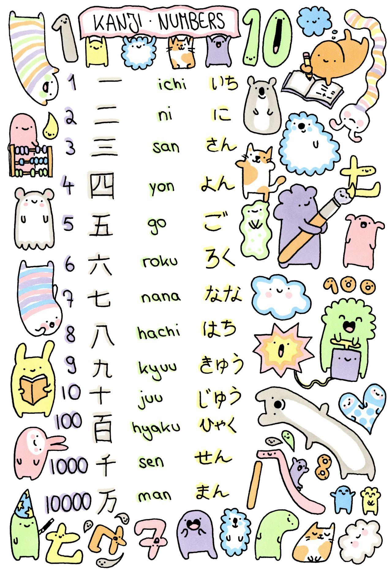 Language Japanese Kanji Numbers Original Source Kirakiradoodles Doodles