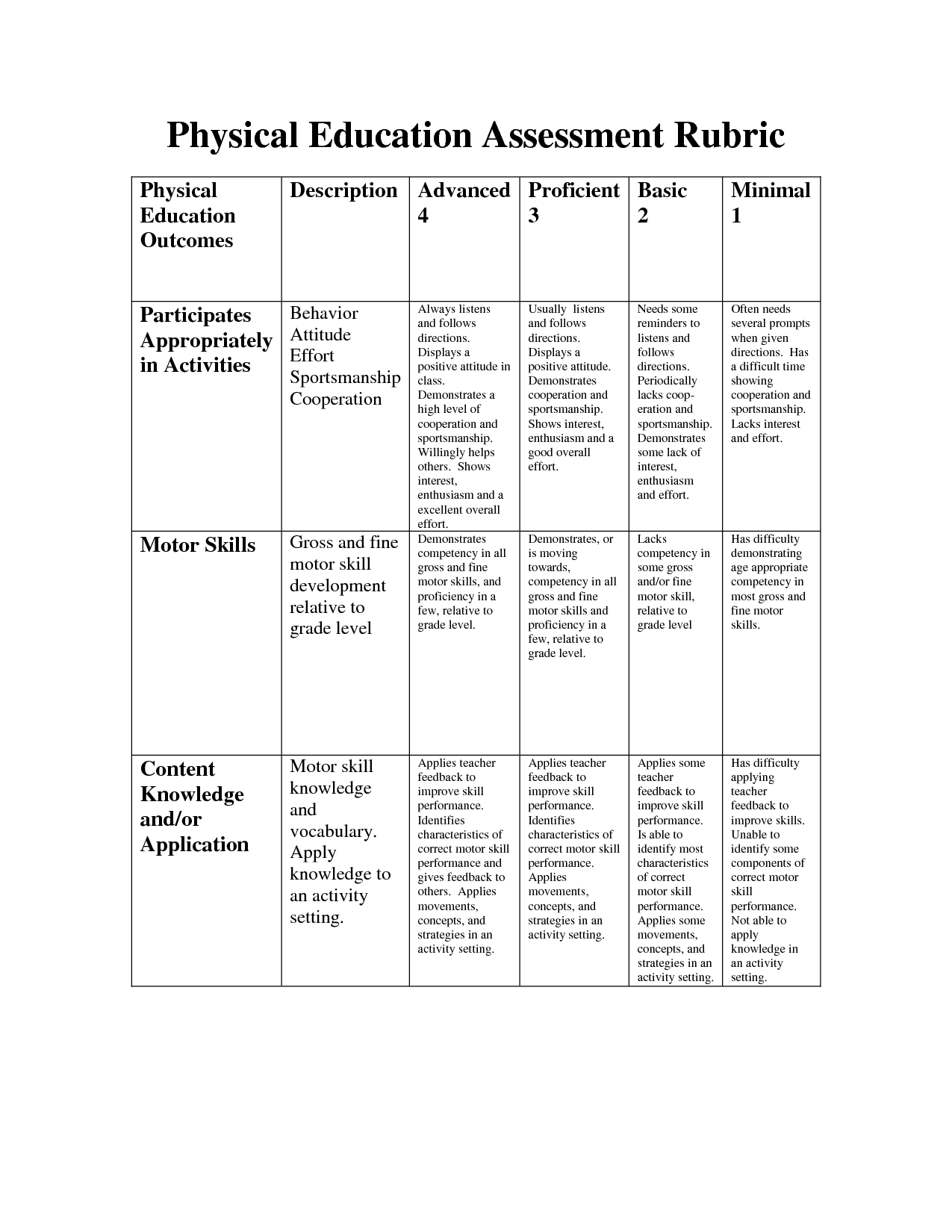Physical Education Assessment Rubric