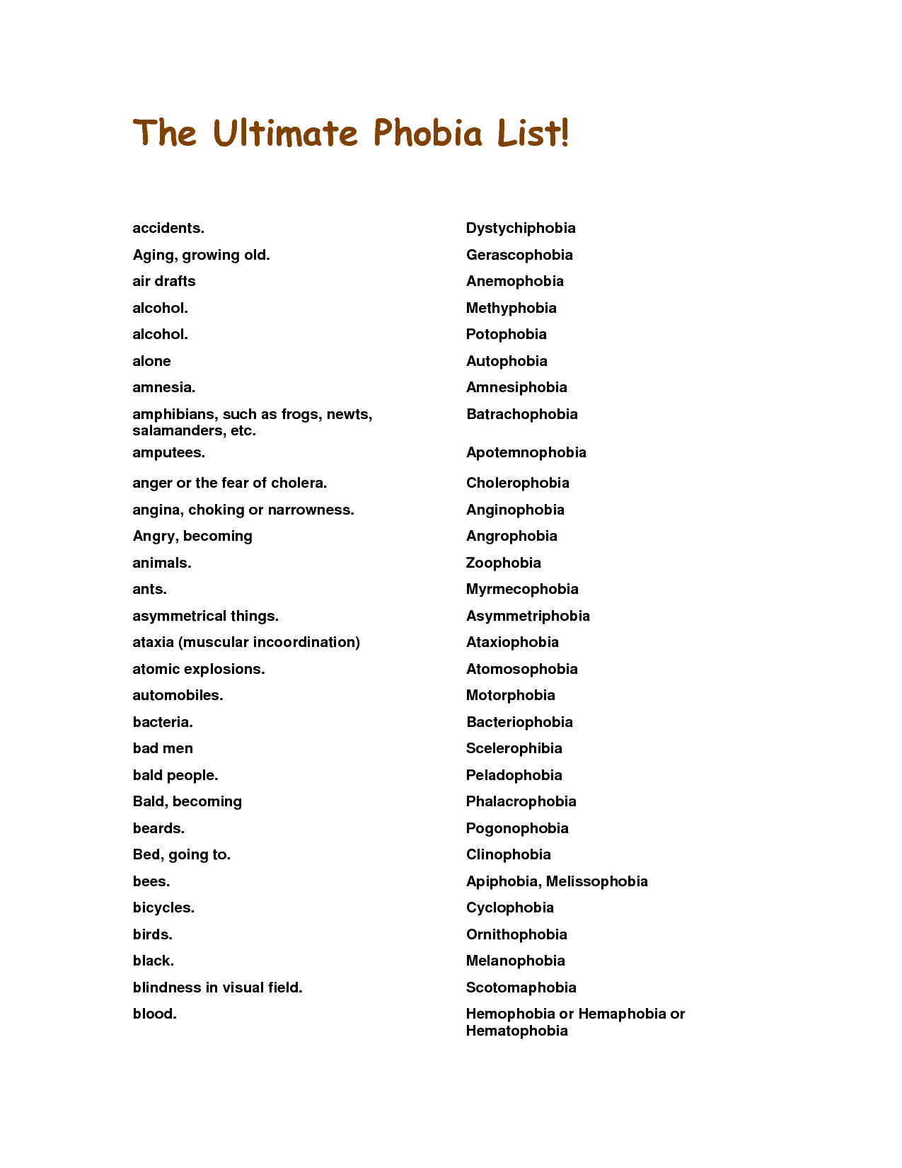 List Of Phobias Tumblr