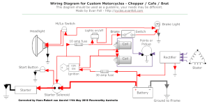 Simple Motorcycle Wiring Diagram for Choppers and Cafe