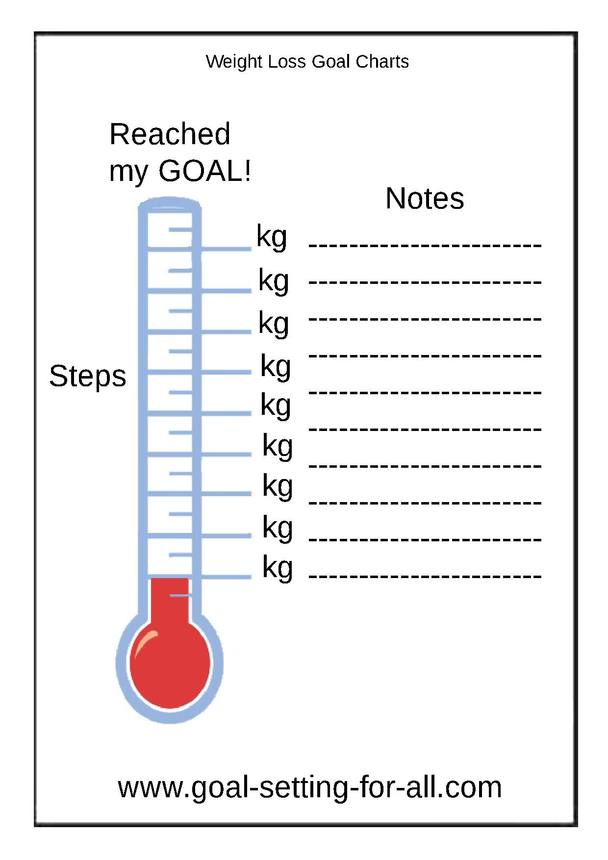 Weight Loss Goal Setting Chart
