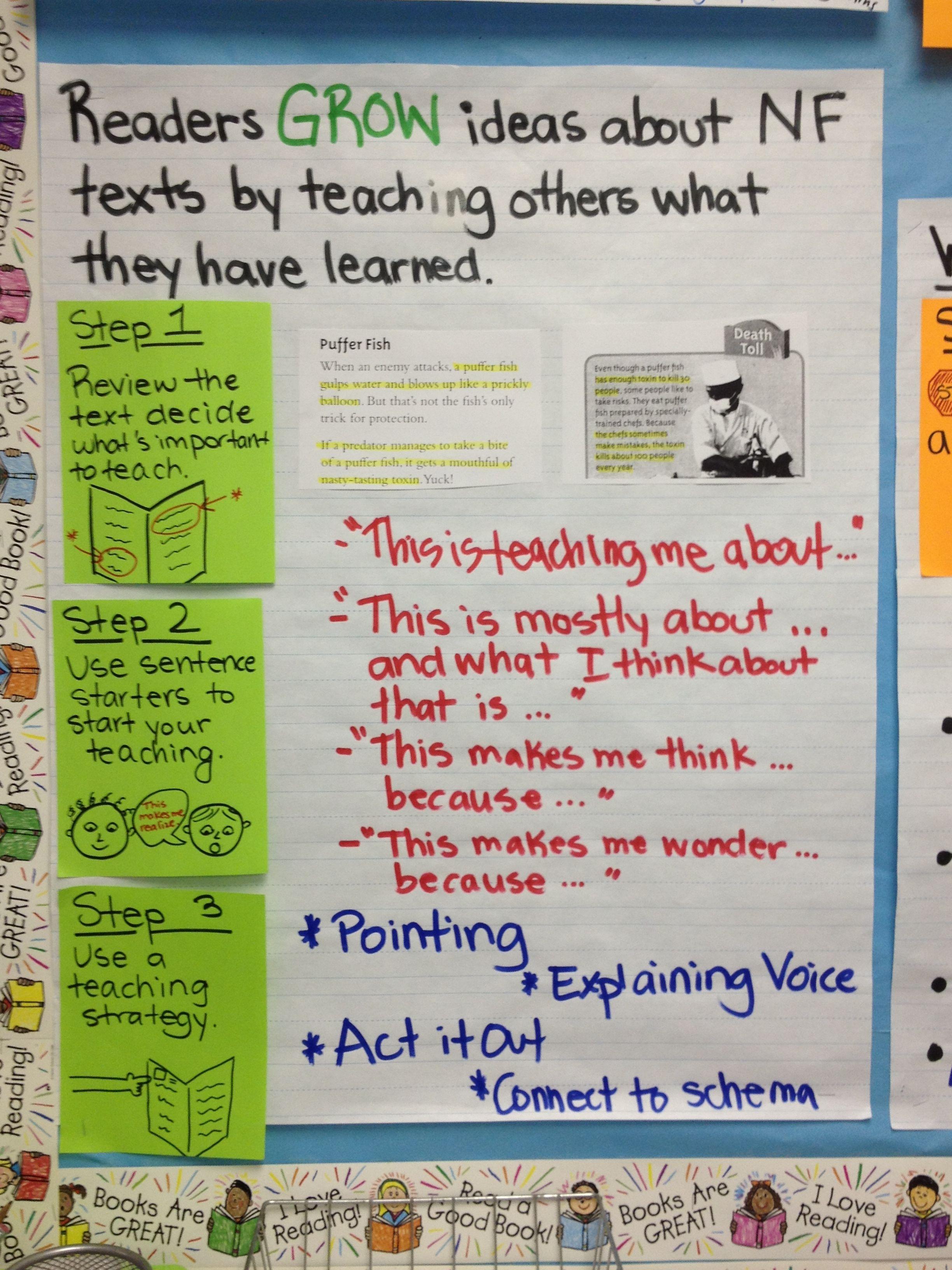 Summarizing Worksheet For 3rd Grade