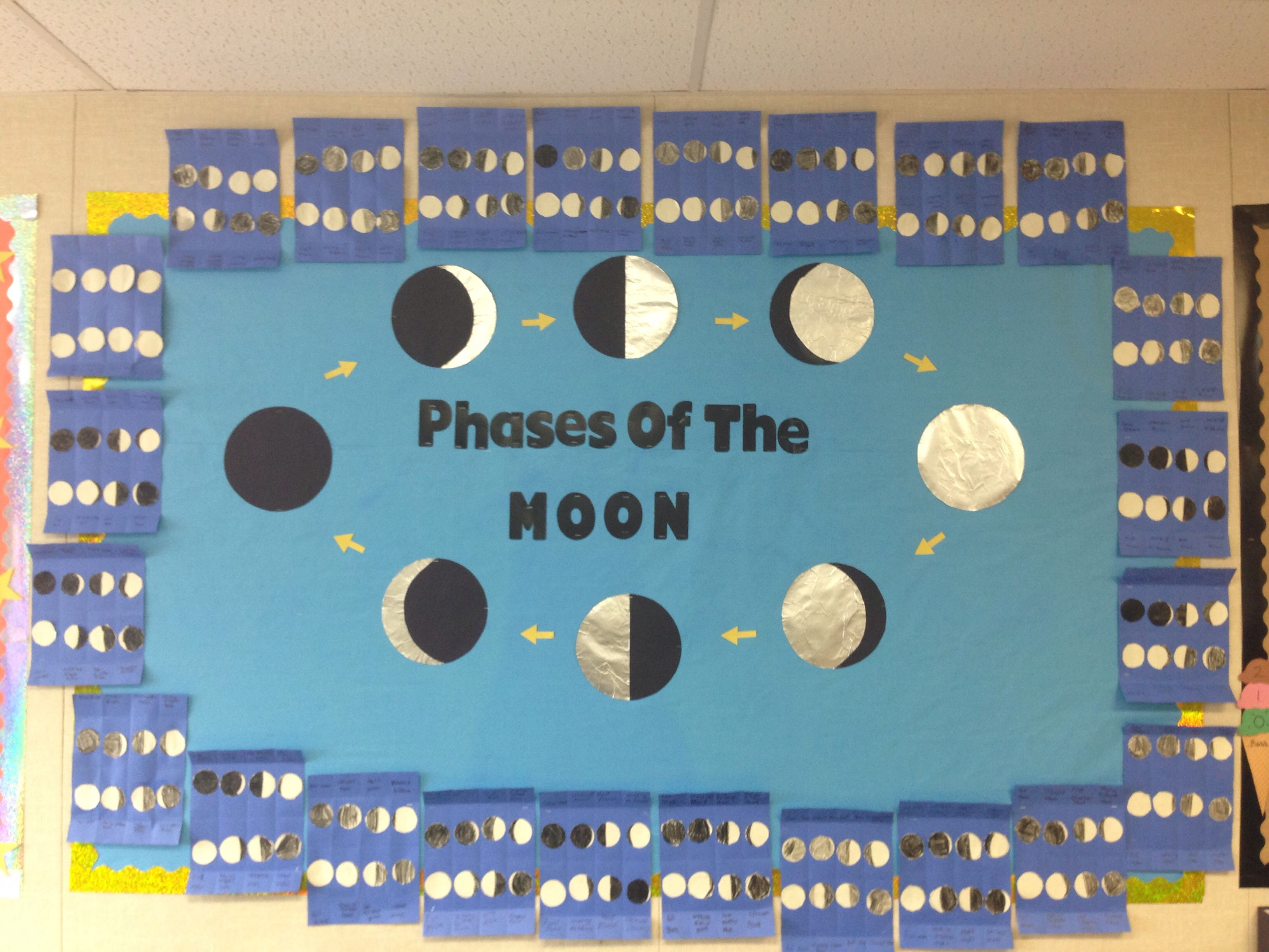 Lunar Cycle Phases Of The Moon Third Grade Science For