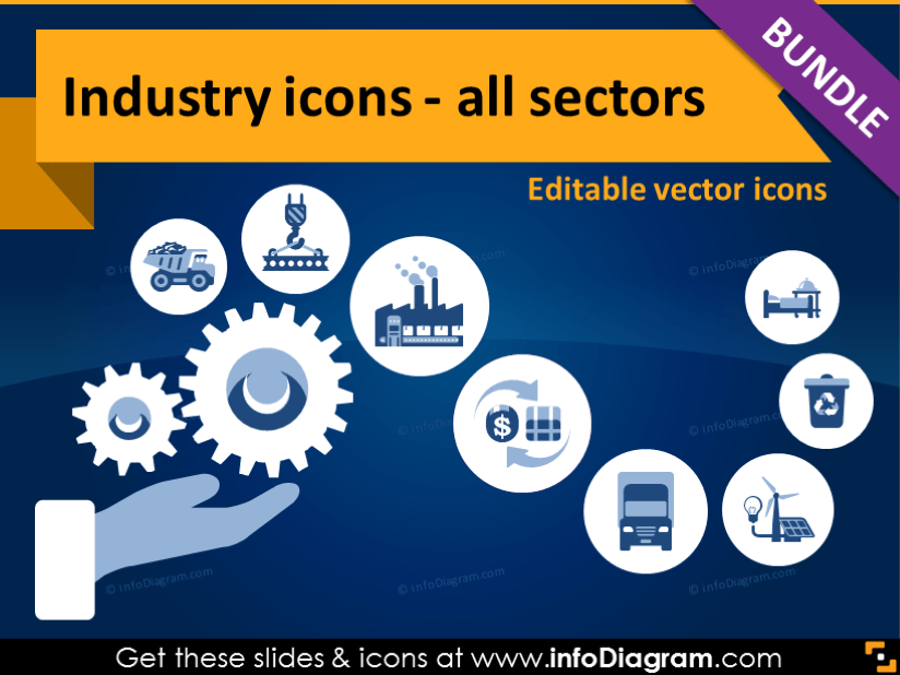 All Industries Icons Production, Services, Resources