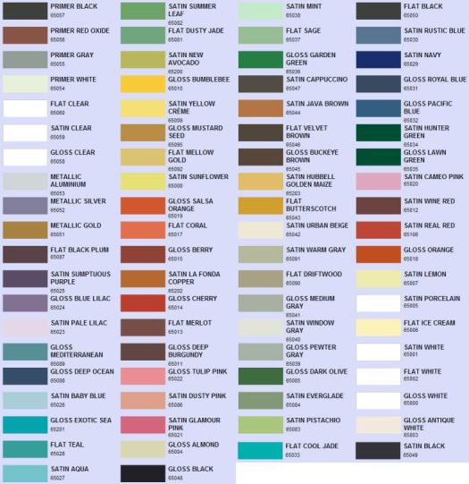 Spray Paint Color Choices Valspar Rustoleum And Krylon