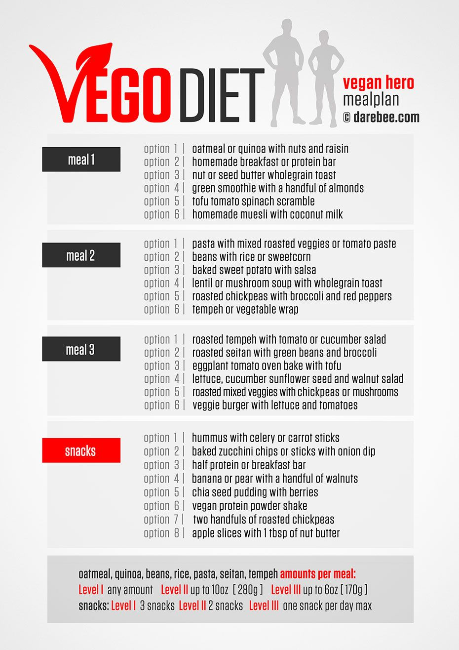 Vego Diet [ Vegan ] Click the link to see the newly