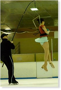Figure Skating Jumping Harness System