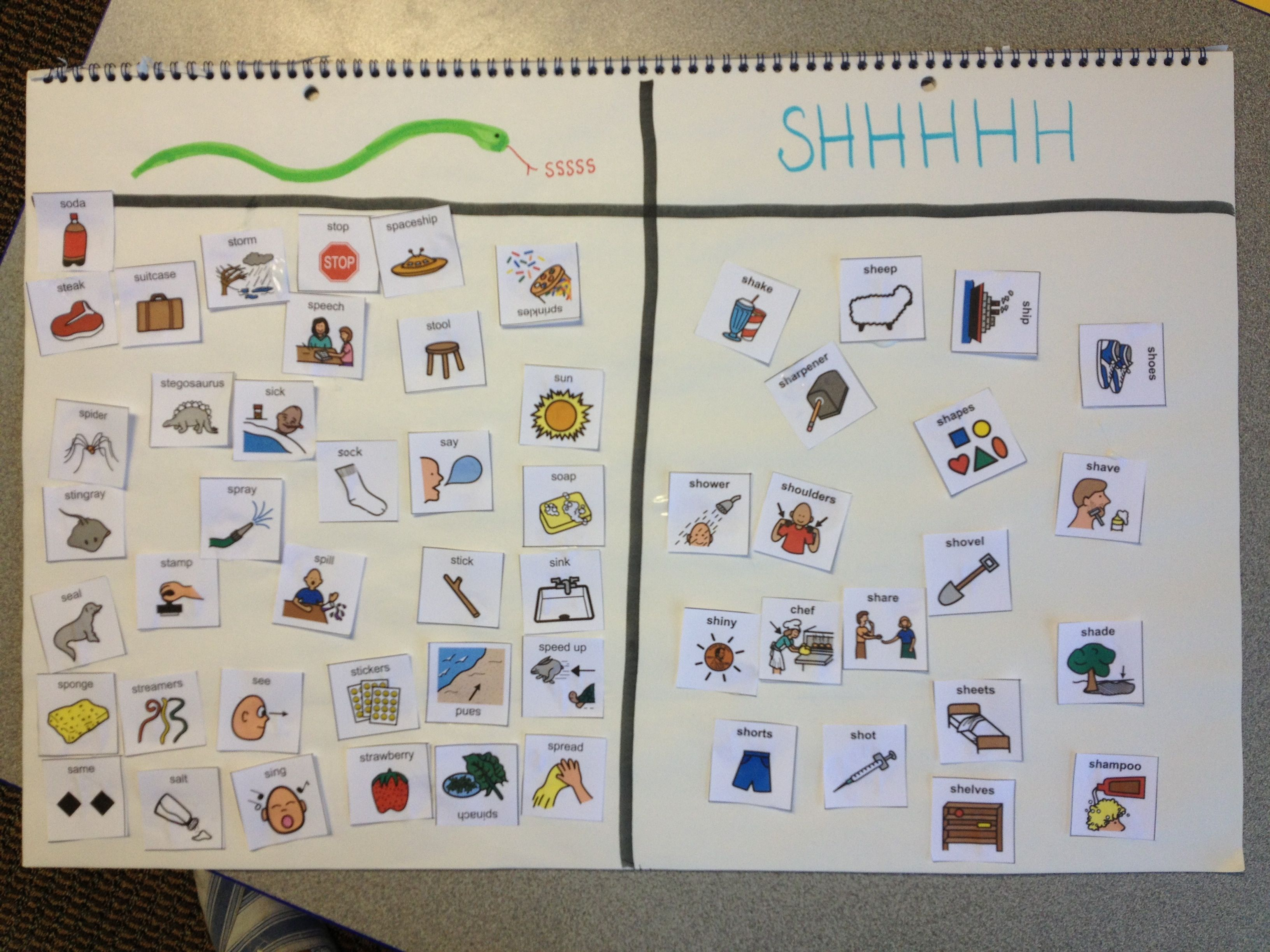 Speech Therapy Ideas S And Sh Discrimination Snake Sound Vs Shhhhhhh Sound