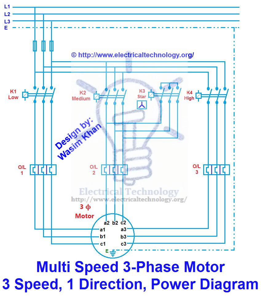 3Phase motor 3 spped 1 direction power diagram