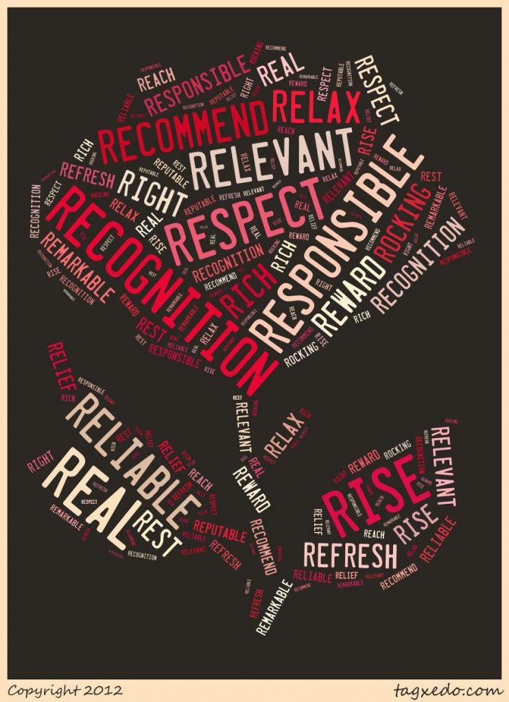 Positive words that start with R Leadership Inspiration
