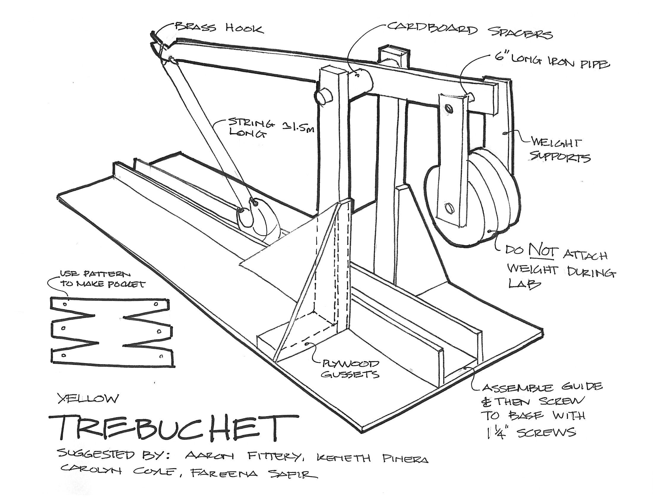 Trebuchet Plans