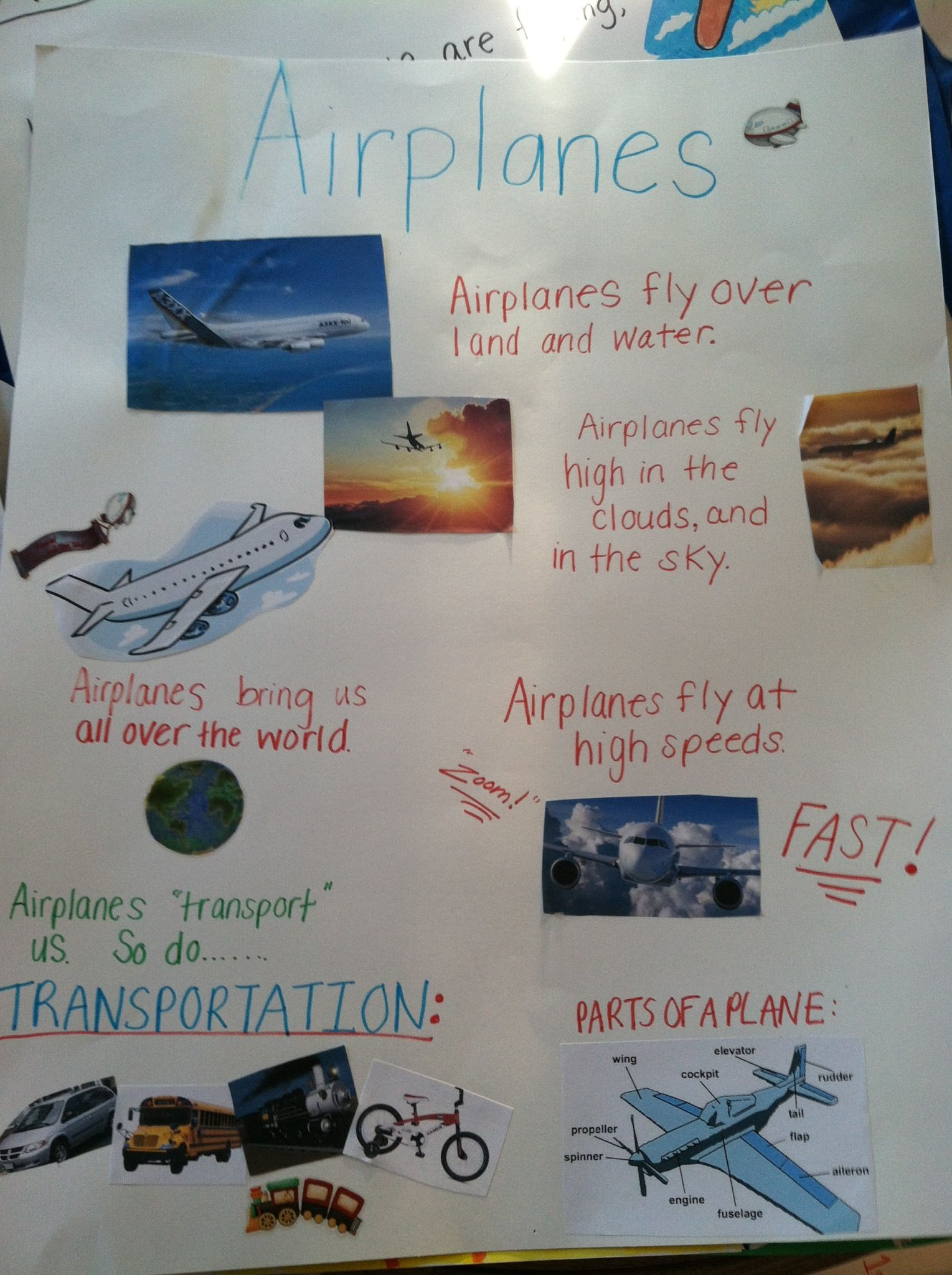 All About Airplanes Preschool