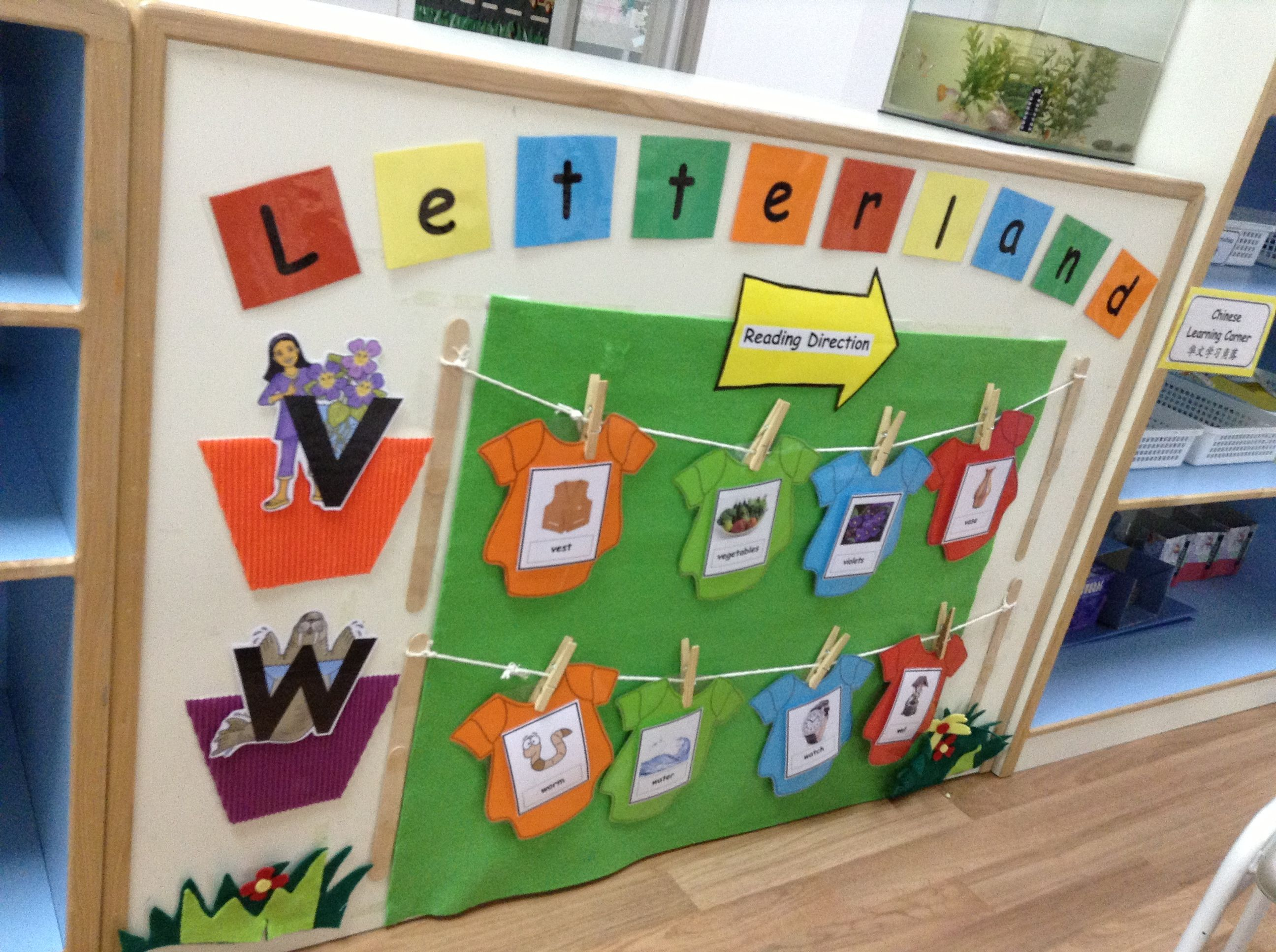 Writing A Letter Of Recommendation Vs Letterland