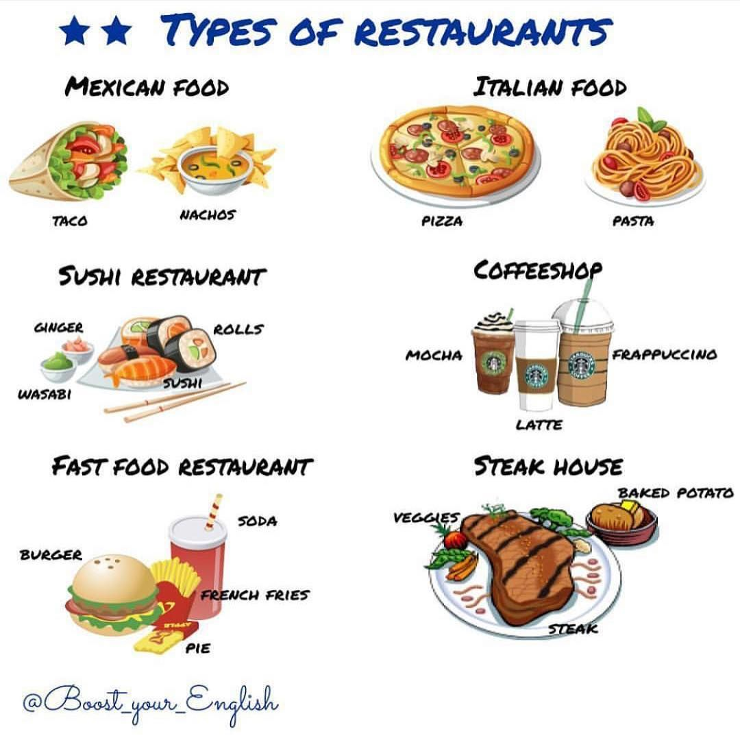 Restaurant Types Do You Like Trying Something New In The
