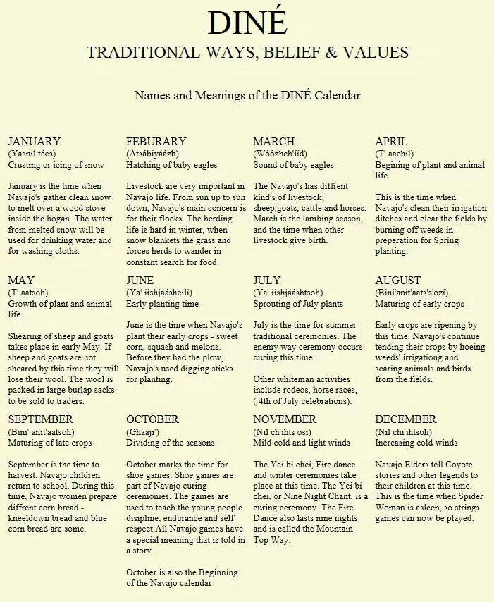 Months Navajo Pinterest Navajo, Native americans and