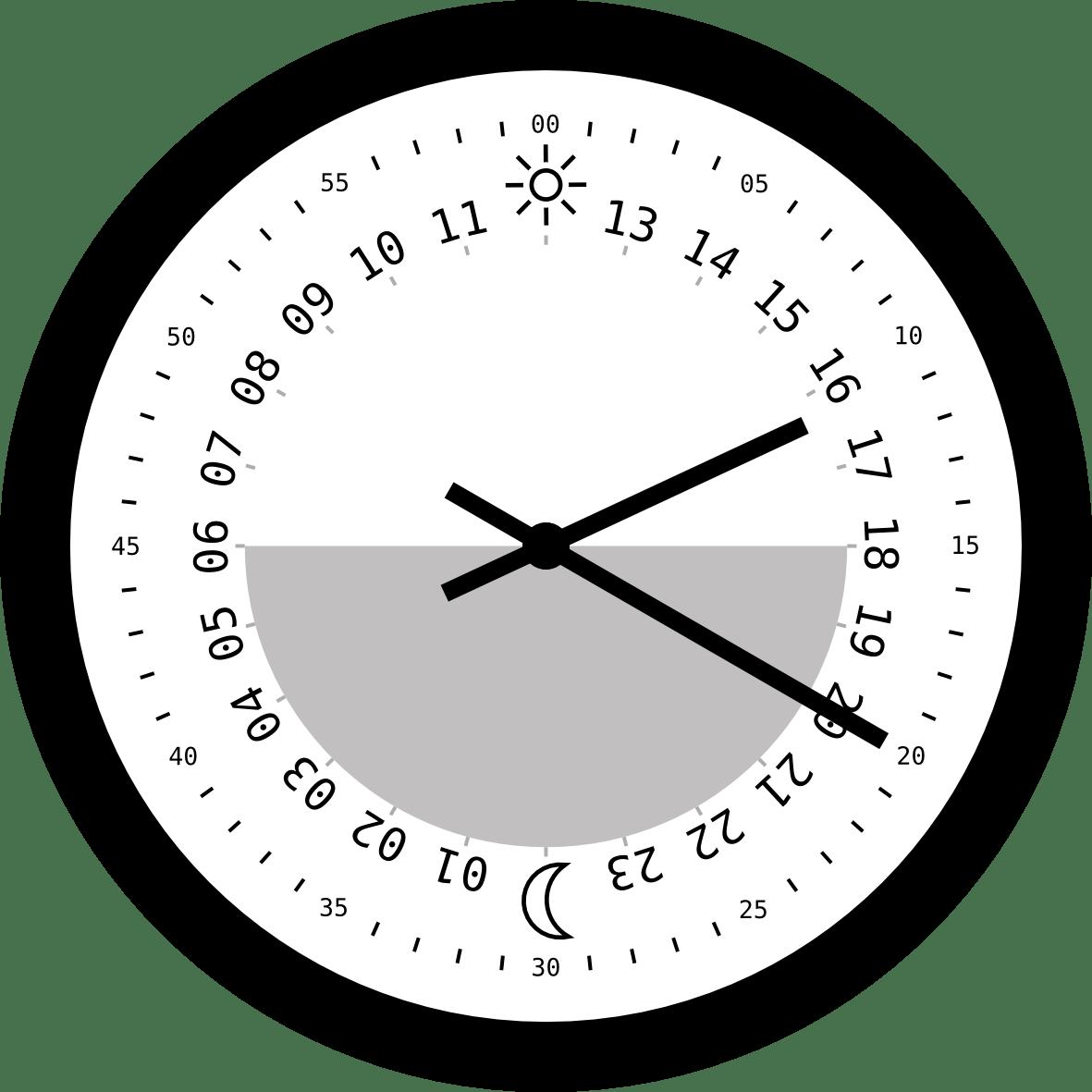 24 Hour Clock Face Template