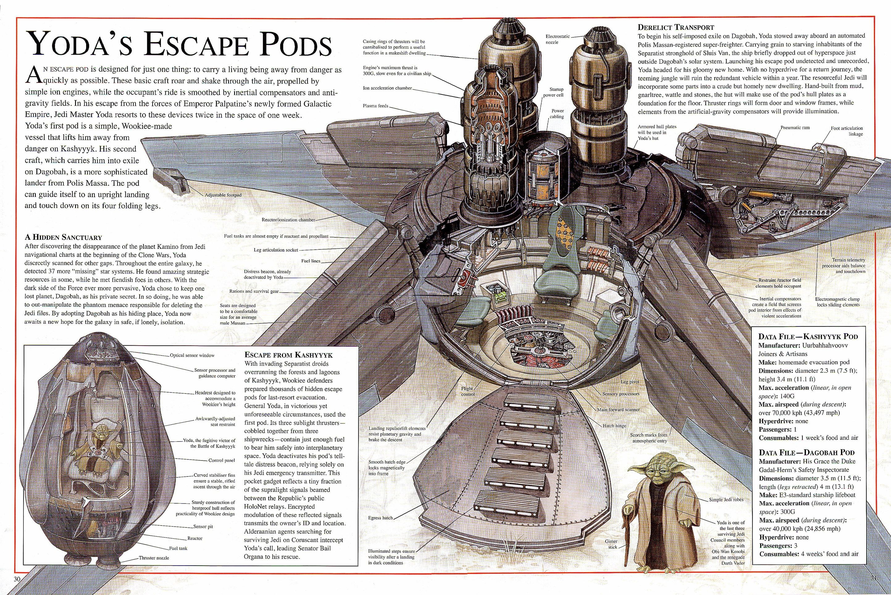 Star Wars Incredible CrossSections (with Text) Star