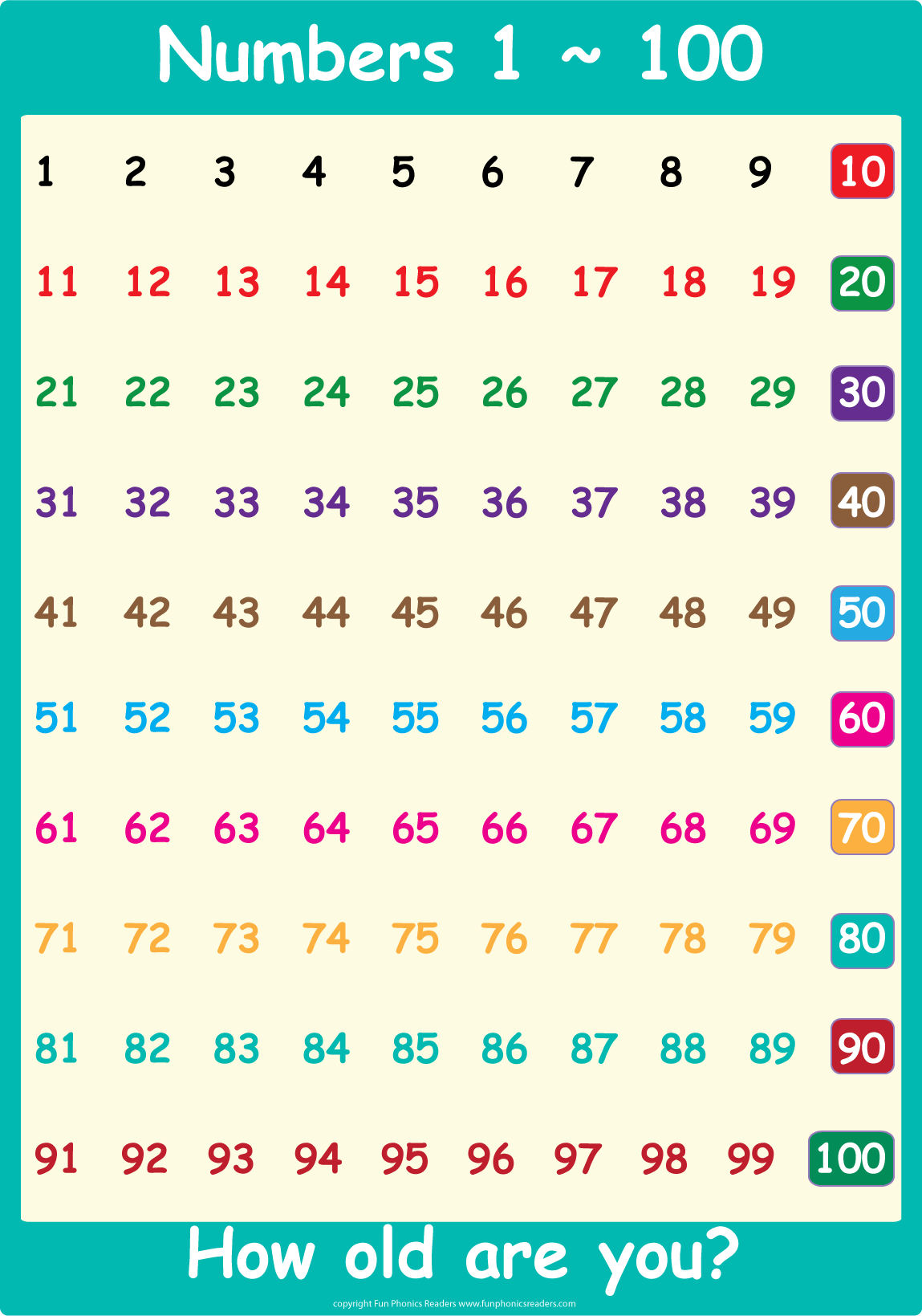 Number Chart 1 100