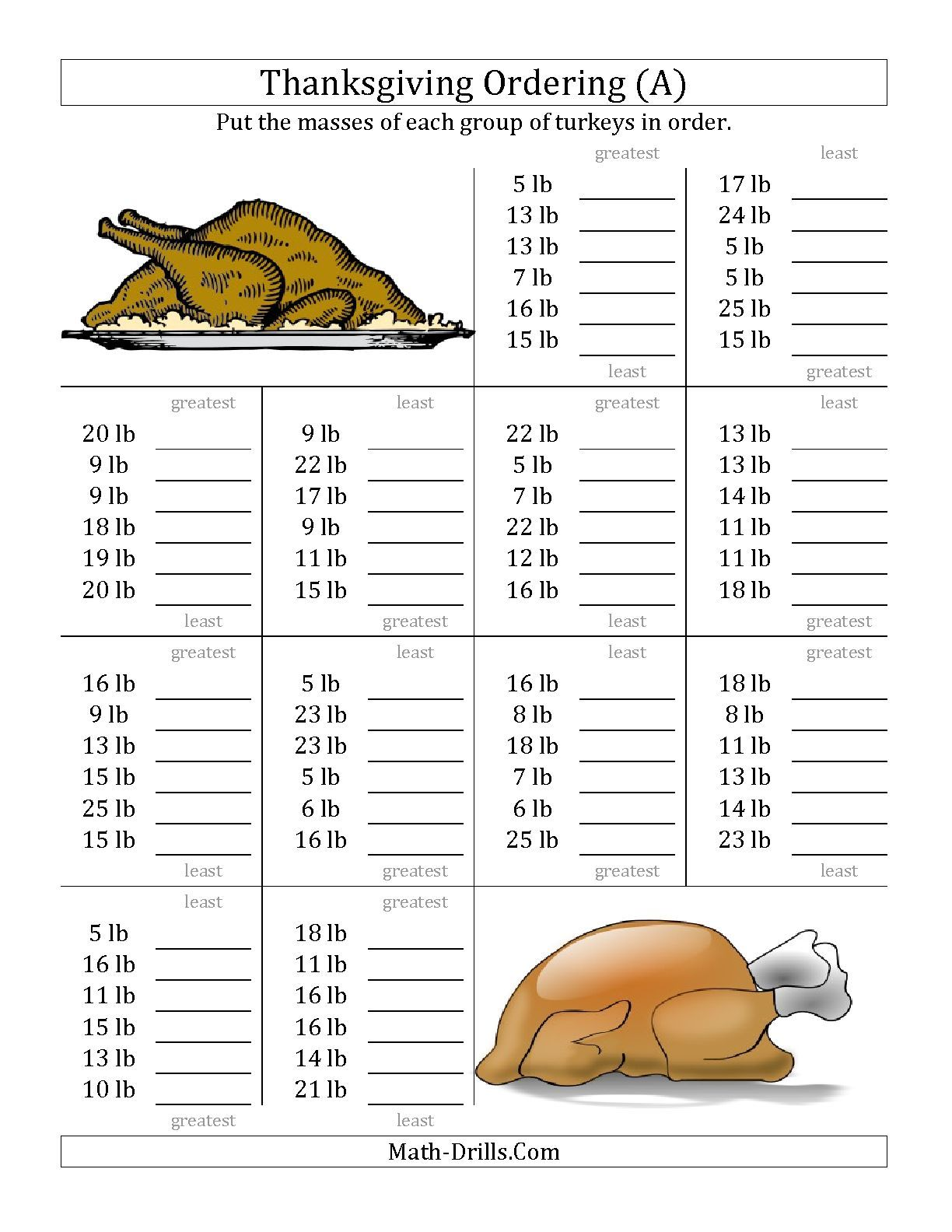 The Ordering Turkey Masses In Pounds A Math Worksheet From The Thanksgiving Math Worksheet