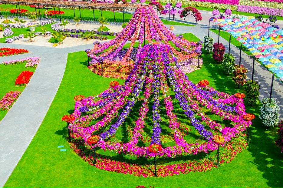 Most Beautiful Flower Gardens In The World Home Images