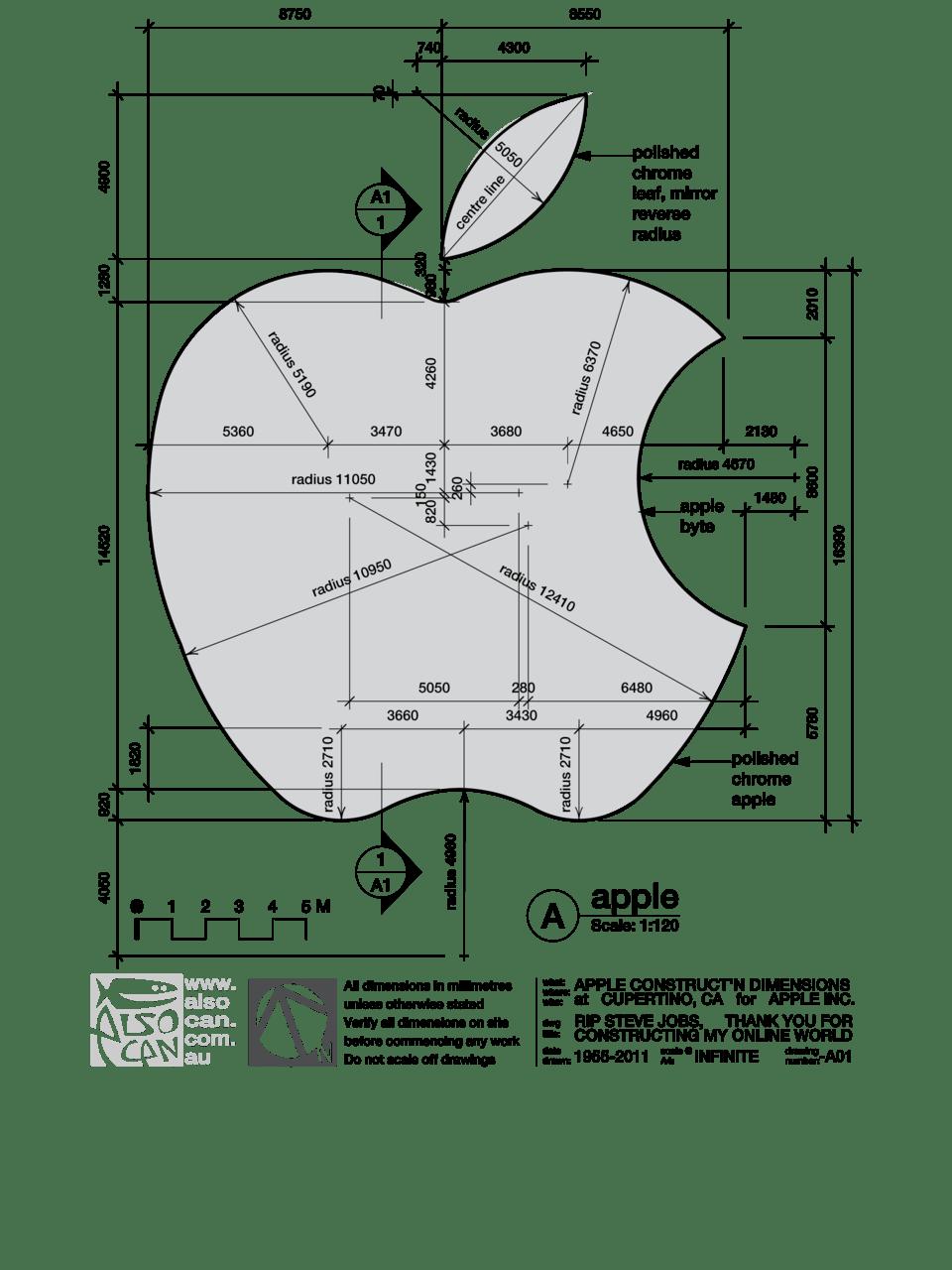 Apple Logo Explanation . Graphic Design . Logo