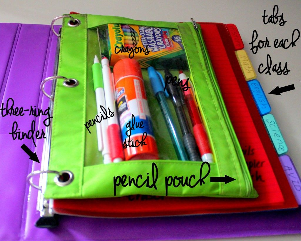 BacktoSchool Must Have Supplies + Organization Tips for